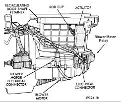 where is the blower motot relay on a 1998 jeep gran cherokee