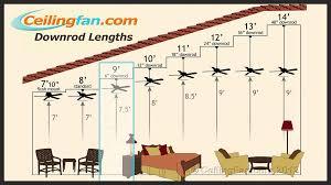swing low sweet ceiling fan lowcountry lighting