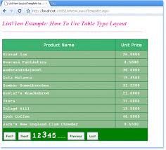 Layout Template Listview | how to use table for listview layout in asp net
