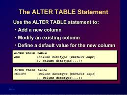 Alter Table Change Data Type Sql Server Sql Workshop Lecture 10