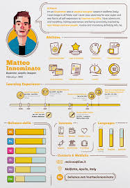 Personal Branding Resume 50 Simple U0026 Creative Resume Cv Design Ideas Examples For 2017