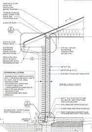 Wood House Plans by House Plan Terms Construction Jargon