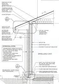 house plan terms construction jargon