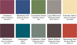 Exterior Doors Pittsburgh 2016 Door Color Trends Business Wire