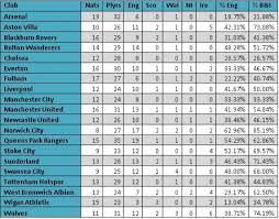spanish premier league table spanish premier league table 2011 2012