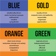 Color Personality Test | true colors personality test united eventures