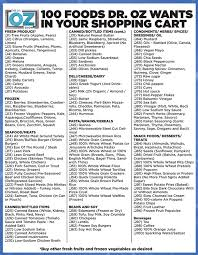 grocery list for diet plan grocery list template