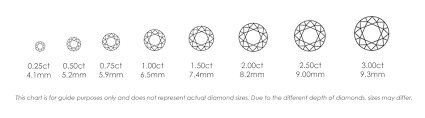 diamond clarity chart and color jewel guide diamond reveti fine jewelry