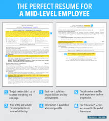 Perfect Resumes Examples by The Perfect Resume 6 How To Write Perfect Resume Education Section