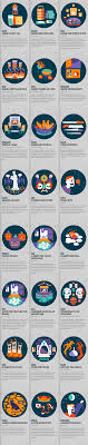 infographic horror stories and legends from around the world