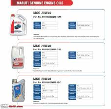 approved engine oils by maruti suzuki team bhp
