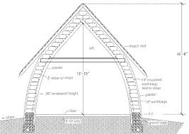 insulated earthbag vaults for rainy climates natural building blog