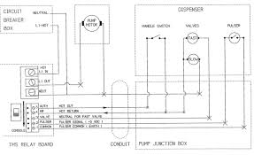 gas station wiring diagram diagram wiring diagrams for diy car