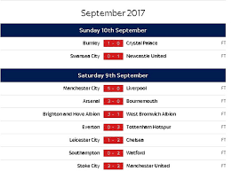 english premier league results table football lovers get in here the english premier league weekends