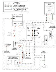 grid solar wiring diagram fharates info