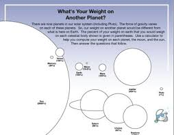 calculating weights worksheet on planets page 3 pics about space