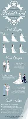 wedding dress guide wedding dress shopping advice through infographics