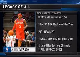 Allen Iverson Meme - nba tv allen iverson s legacy