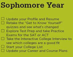 Resume For College Interview Prepare For College U0026 Career With Yourplanforthefuture