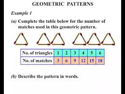 creating a rule from a patterned sequence lessons tes teach