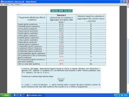 1040 standard deduction worksheet fioradesignstudio
