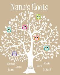 family tree 16x20 personalized family tree by madeforkeepsshop