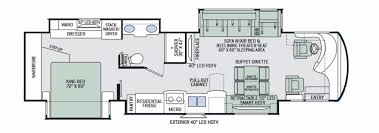 Thor Fifth Wheel Floor Plans by Thor Tuscany Rvs For Sale Camping World Rv Sales