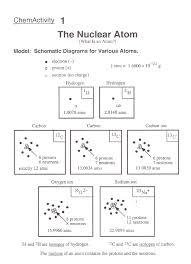 atomic structure worksheet practice worksheet atomic structure