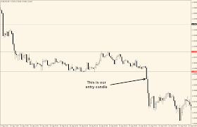 tunnel trading u2013 simple and effective goldfx