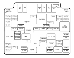 gmc sonoma mk2 1999 u2013 2002 u2013 fuse box diagram auto genius