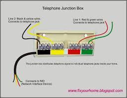 bt phone socket wiring diagram broadband openreachphone nte5 master