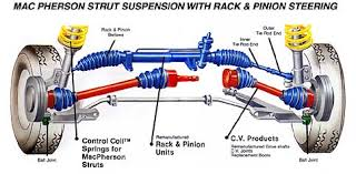 ford focus suspension diagram suspension alignment a sound suspension and correct wheel