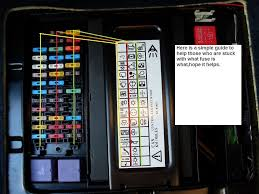 renault master fuse box 2000 wiring diagrams instruction