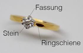 verlobungsring kosten verlobungsring kaufen ᐅ der ultimative guide für männer