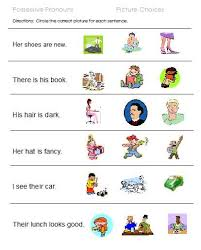 new possessive pronouns body parts spanish possesif
