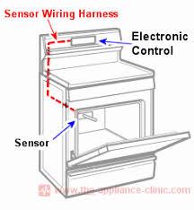 electric range oven temperature sensor the appliance clinic