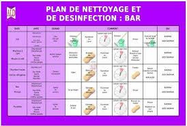 plan de nettoyage et de d駸infection cuisine bio nettoyage objectifs connaitre les précautions d emploi