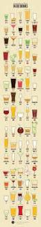 72 best wine list ideas images on pinterest wine list
