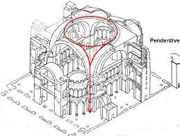 floor plan of hagia sophia 06 the pendentive structure of hagia sophia chunlu
