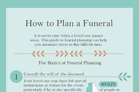 funeral invitation funeral invitation template traditional announcement card