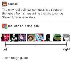 Bronies Meme - the bronies are right wing meme slatestarcodex