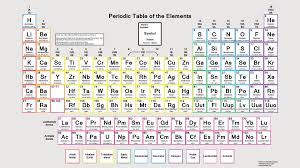 periodic table basics pdf lovely periodic table basics pdf periodik tabel