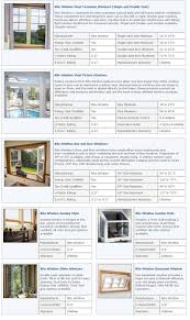 Double Hung Window Locks Ventilation Window Styles Rite Window Blog