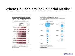 med si e social without gatekeepers social media and medicine