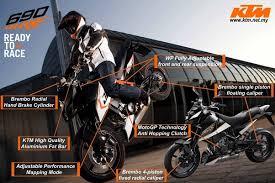 Ktm D Which Bike Should I Prefer A Ktm Duke 200 Or A Royal Enfield