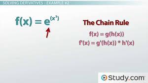 Calculus Optimization Word Problems Worksheet Quiz U0026 Worksheet Calculating Derivatives Of Inverse