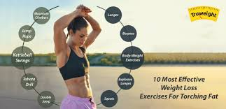 kettlebell swing for weight loss 10 most effective weight loss exercises for torching jpg