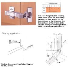 blum cabinet hinges 110 incredible blum 45 degree hinge hardwaresource inside blum door