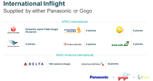 wifi on american airlines flights us mobile in flight wifi for 10 month or less travel codex