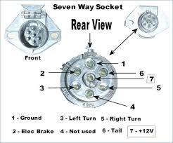 tractor trailer 7 pin wiring diagram wiring diagram